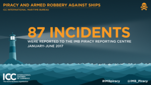 2017 ICC IMB Piracy Report